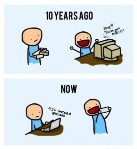email vs mail